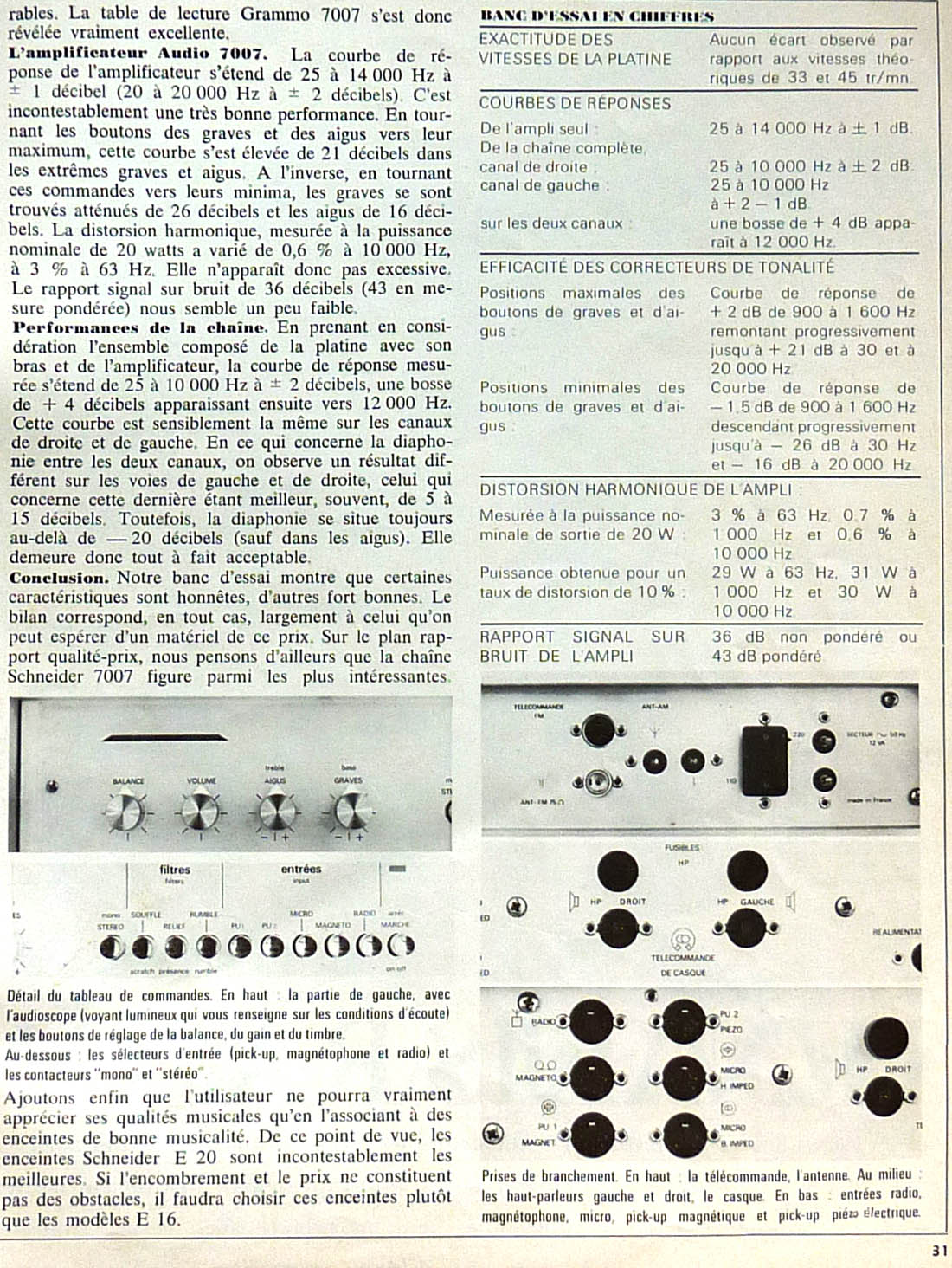 Audioscope 7007 Son magazine 4-1.jpg